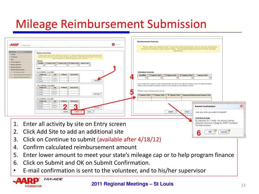 Mileage Reimbursement Submission