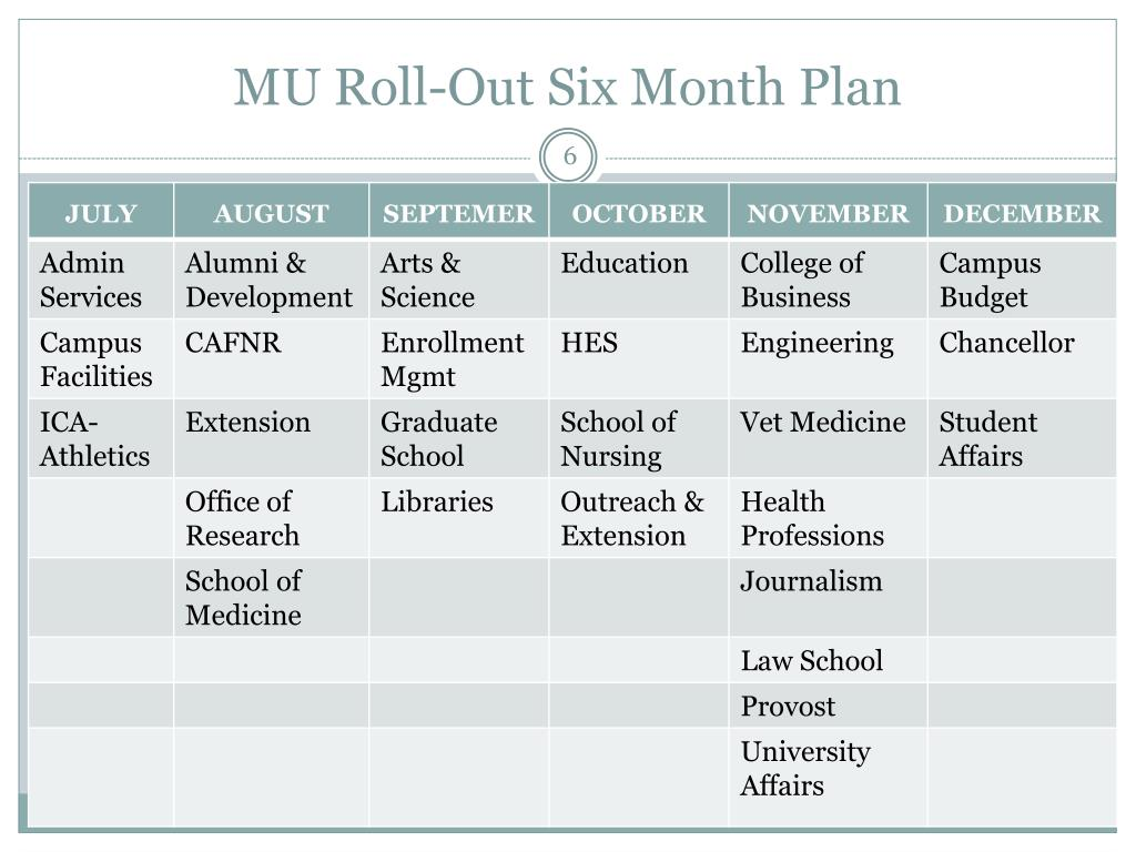 MU Roll-Out Six Month Plan