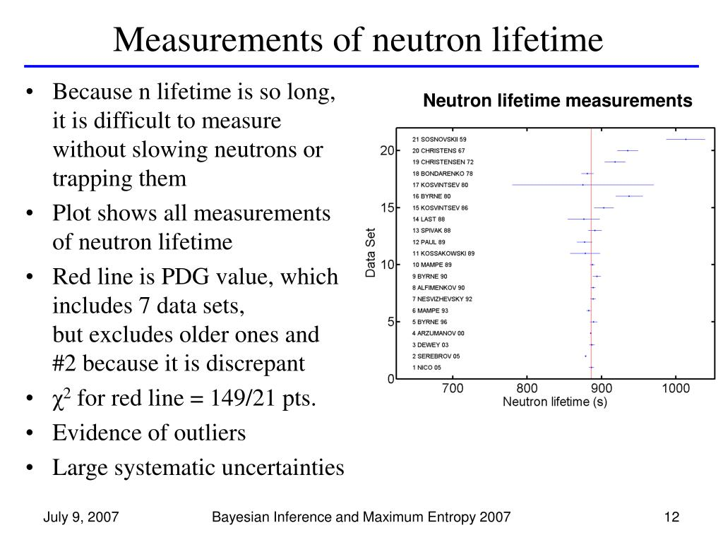 Measurements of neutron lifetime