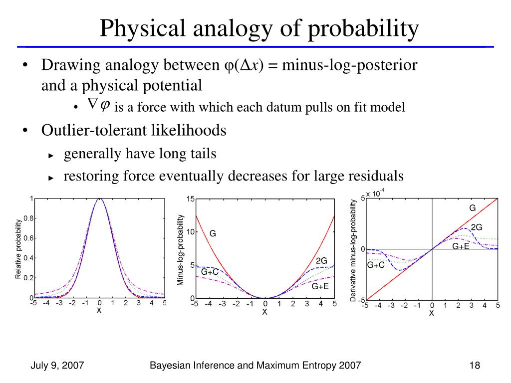 Physical analogy of probability