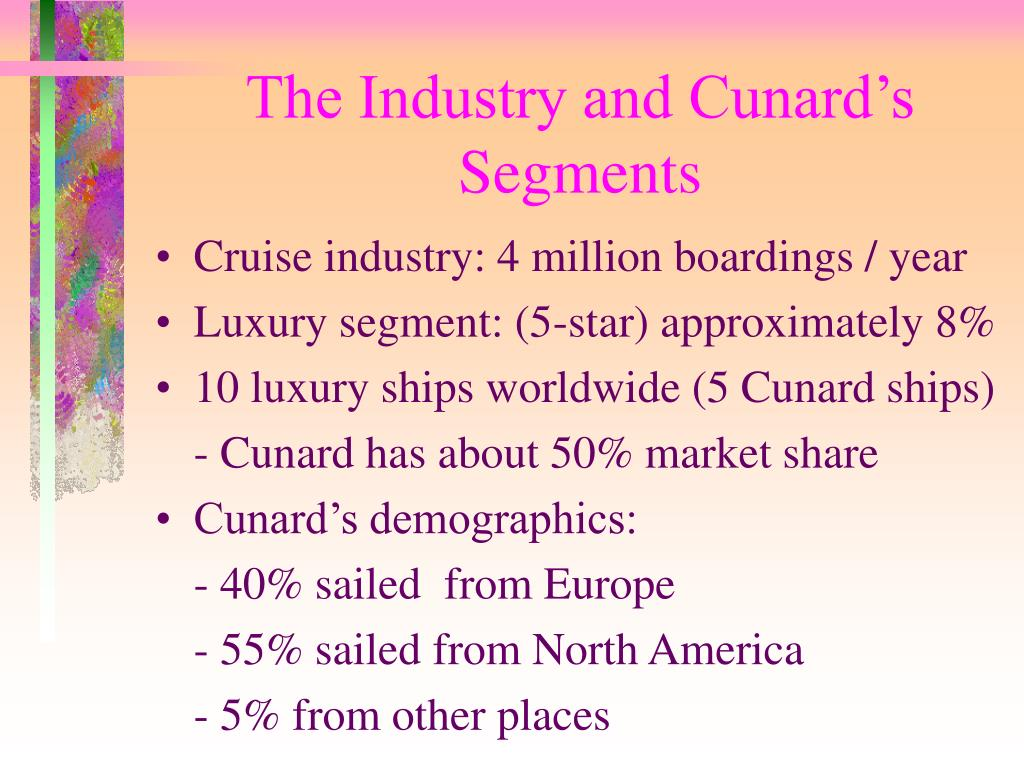 The Industry and Cunard's Segments