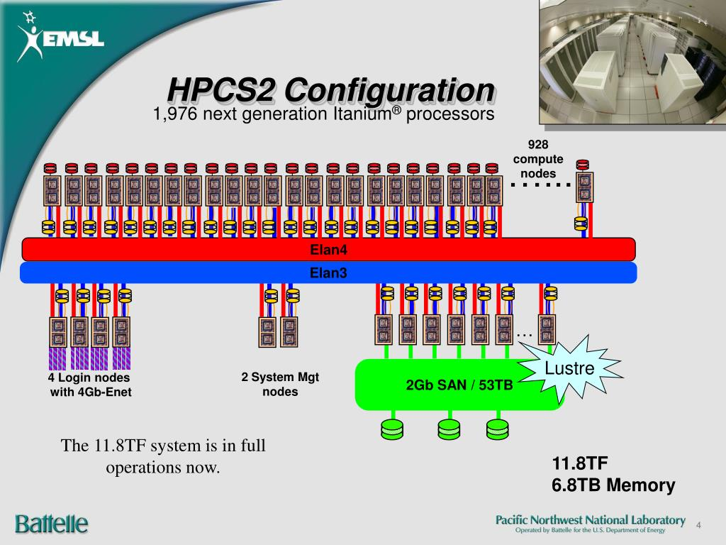 HPCS2 Configuration