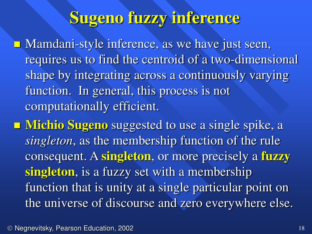 Sugeno fuzzy inference