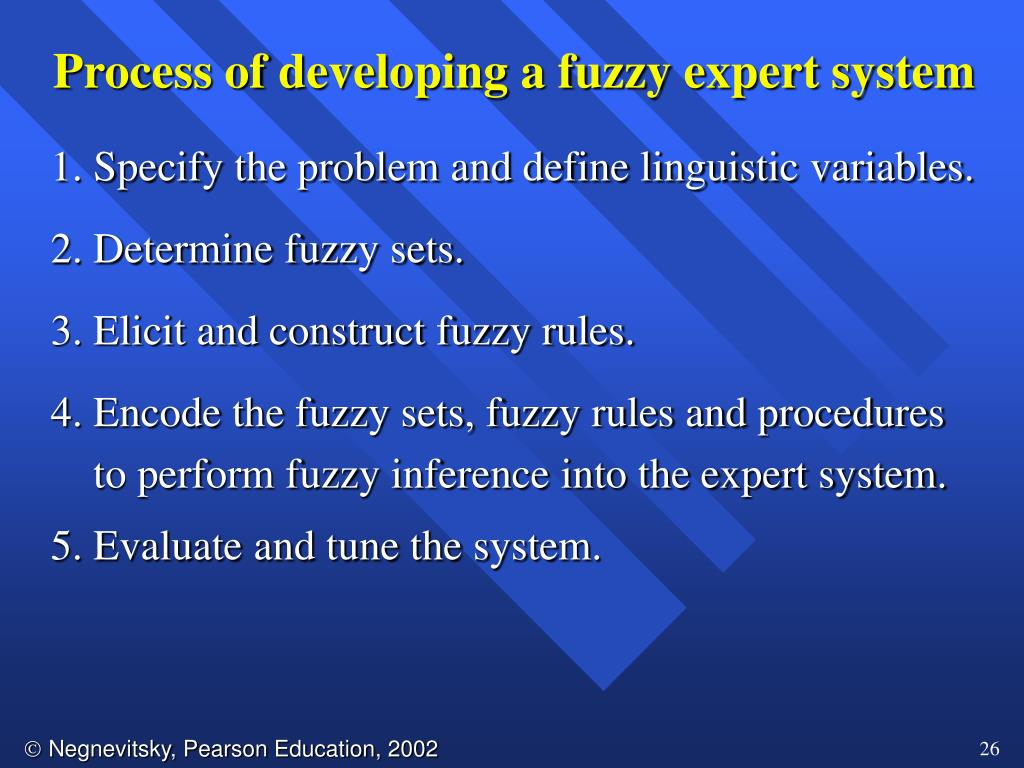 Process of developing a fuzzy expert system