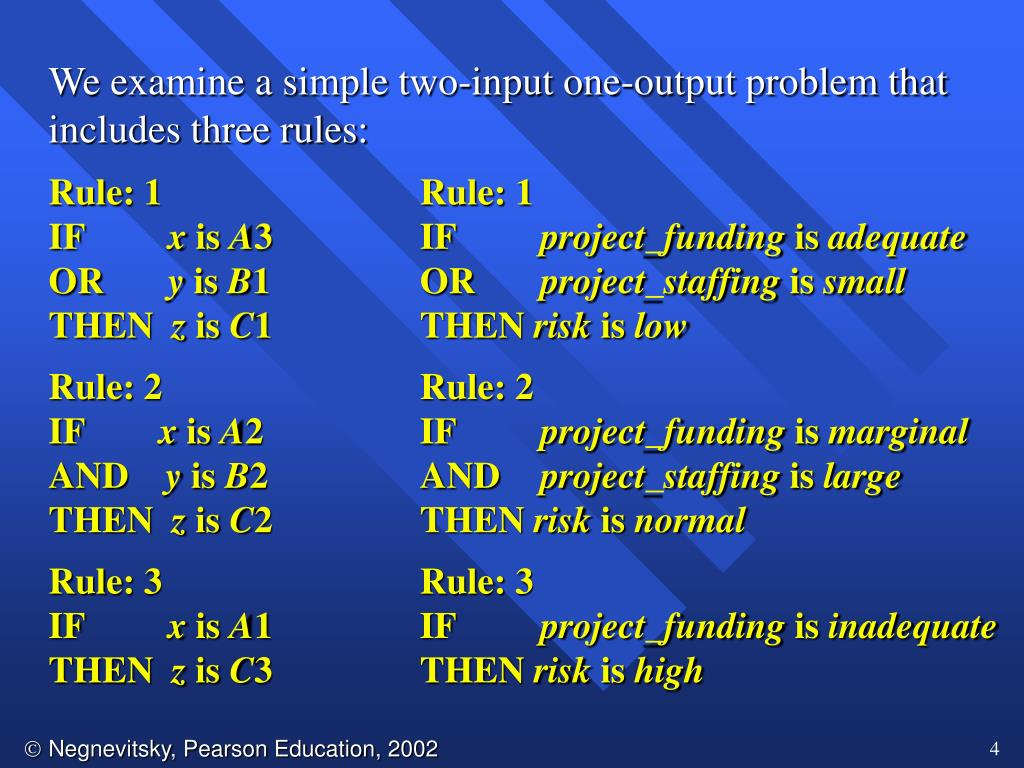 We examine a simple two-input one-output problem that includes three rules: