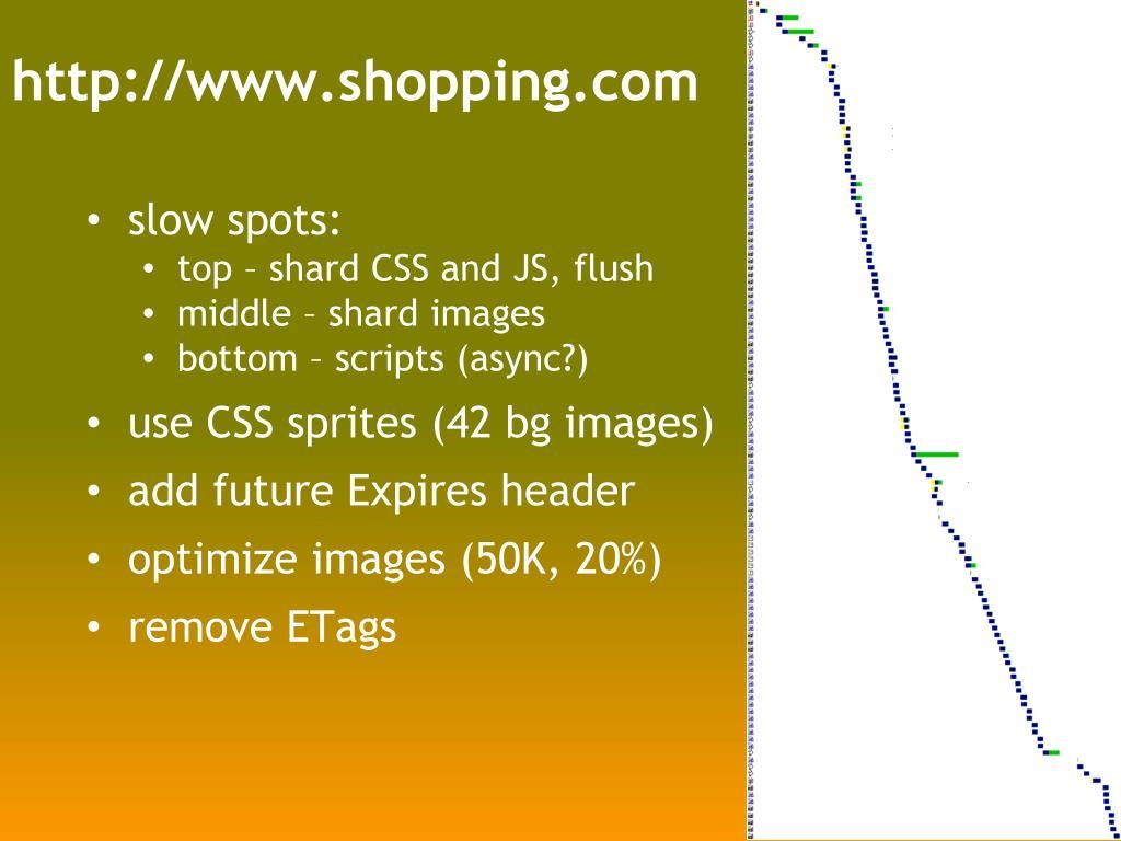 http://www.shopping.com