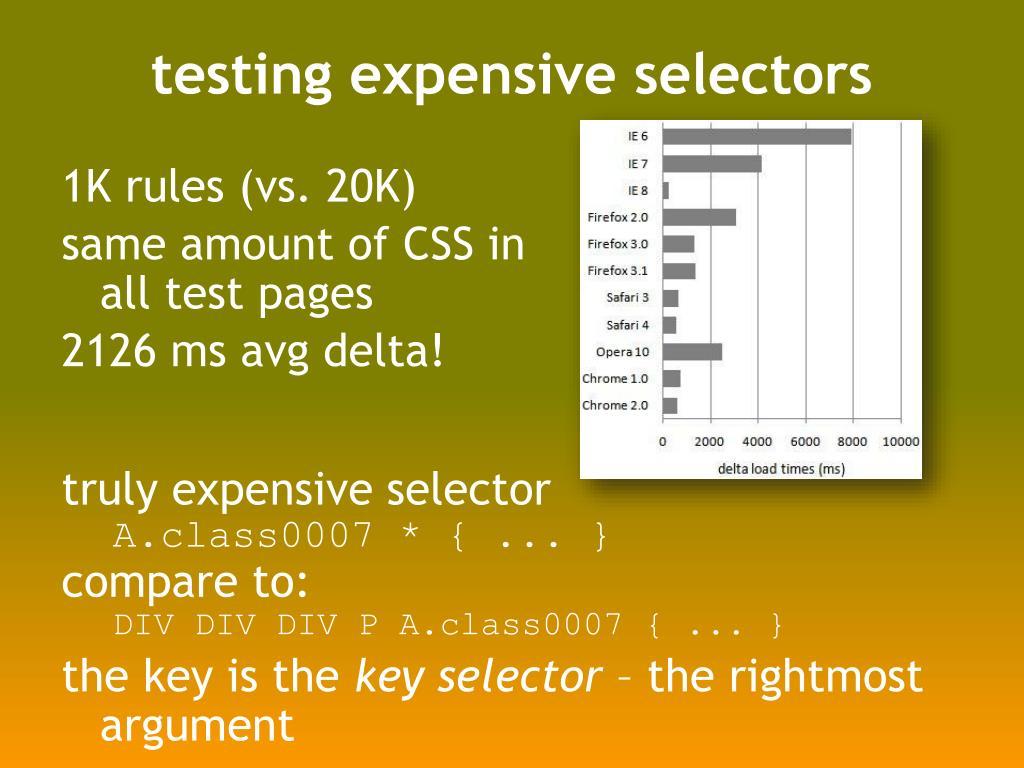 testing expensive selectors