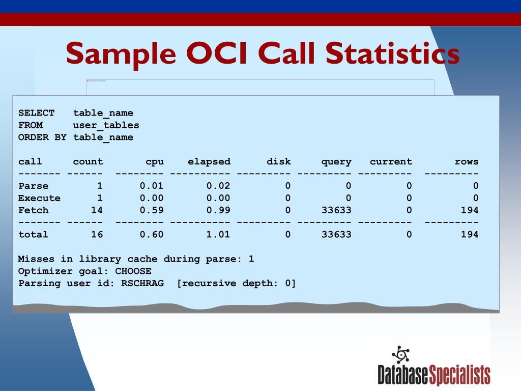 Sample OCI Call Statistics