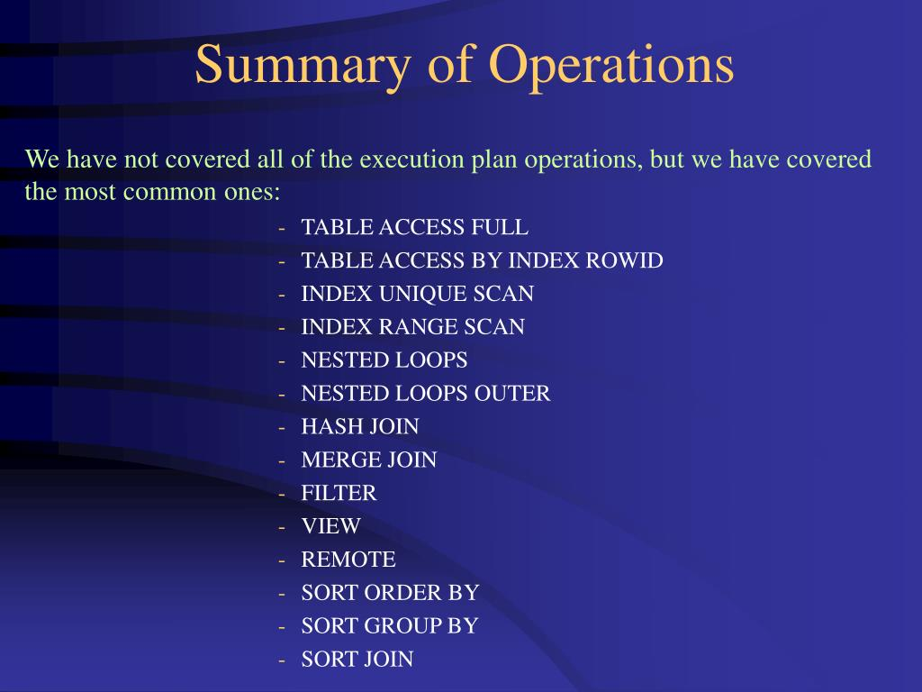 Summary of Operations