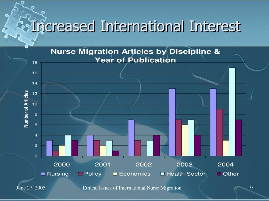 Increased International Interest