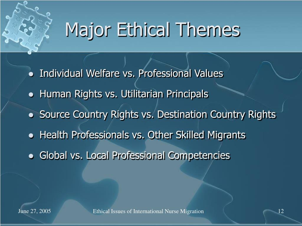 Major Ethical Themes