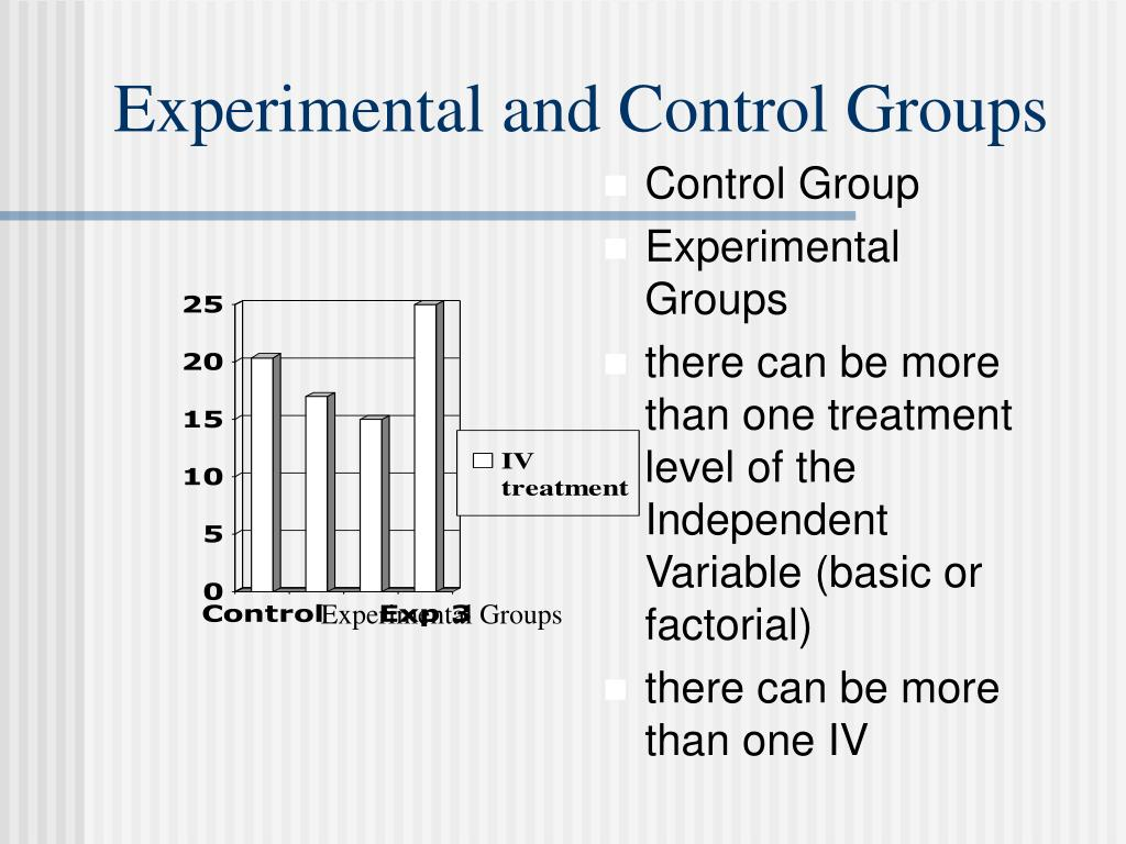 Experimental and Control Groups