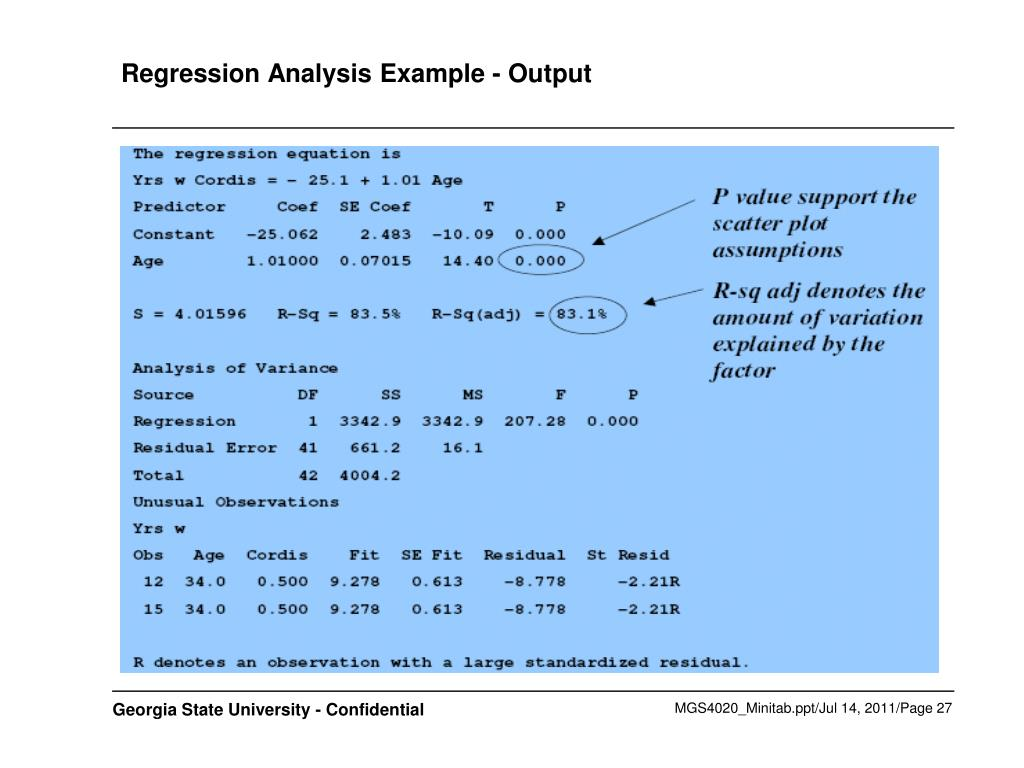 Regression Analysis Example - Output