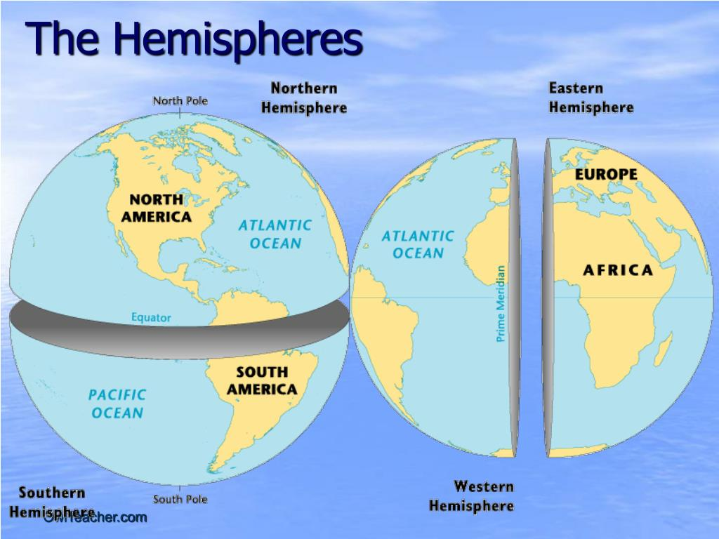 The Hemispheres