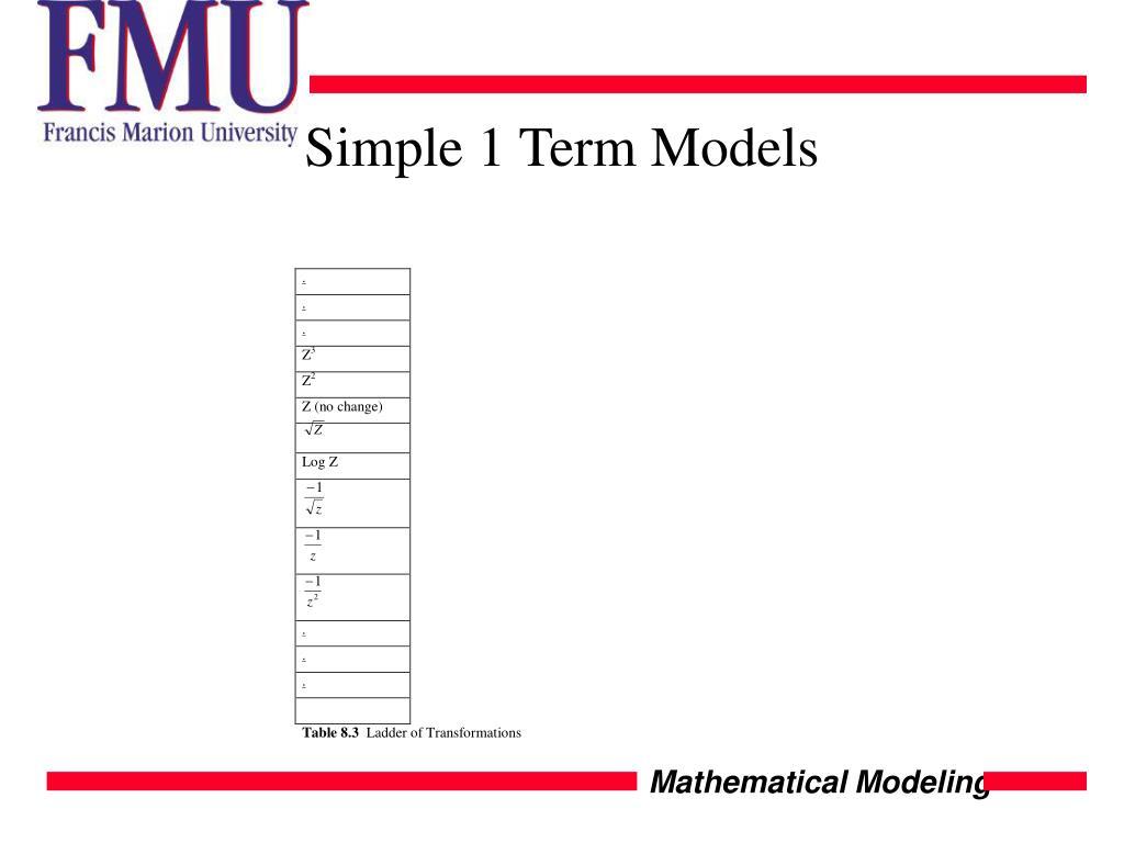 Simple 1 Term Models