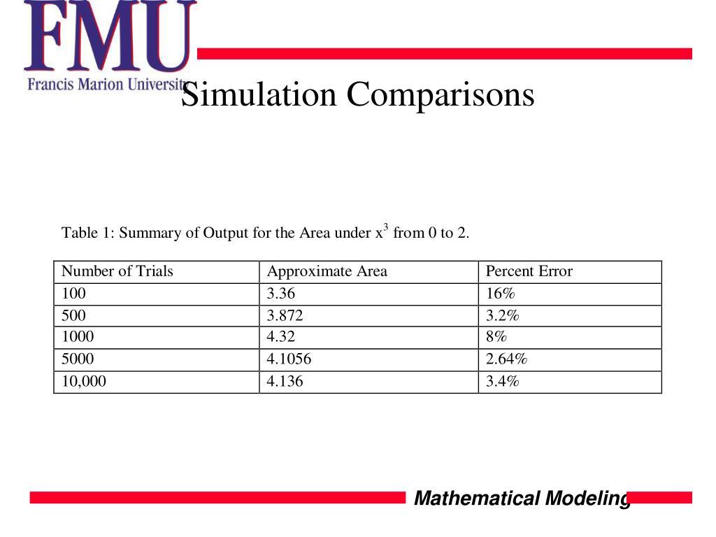 Simulation Comparisons