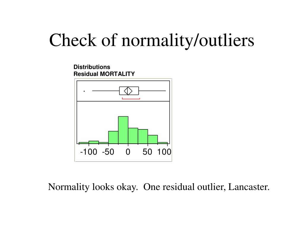 Check of normality/outliers
