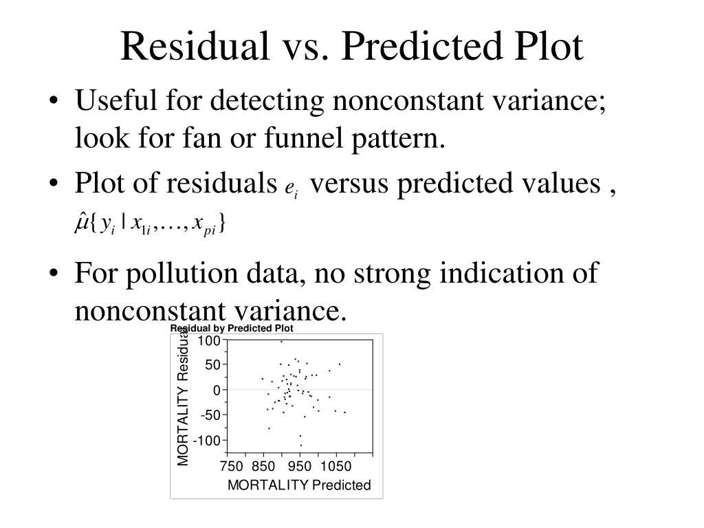 Residual vs. Predicted Plot