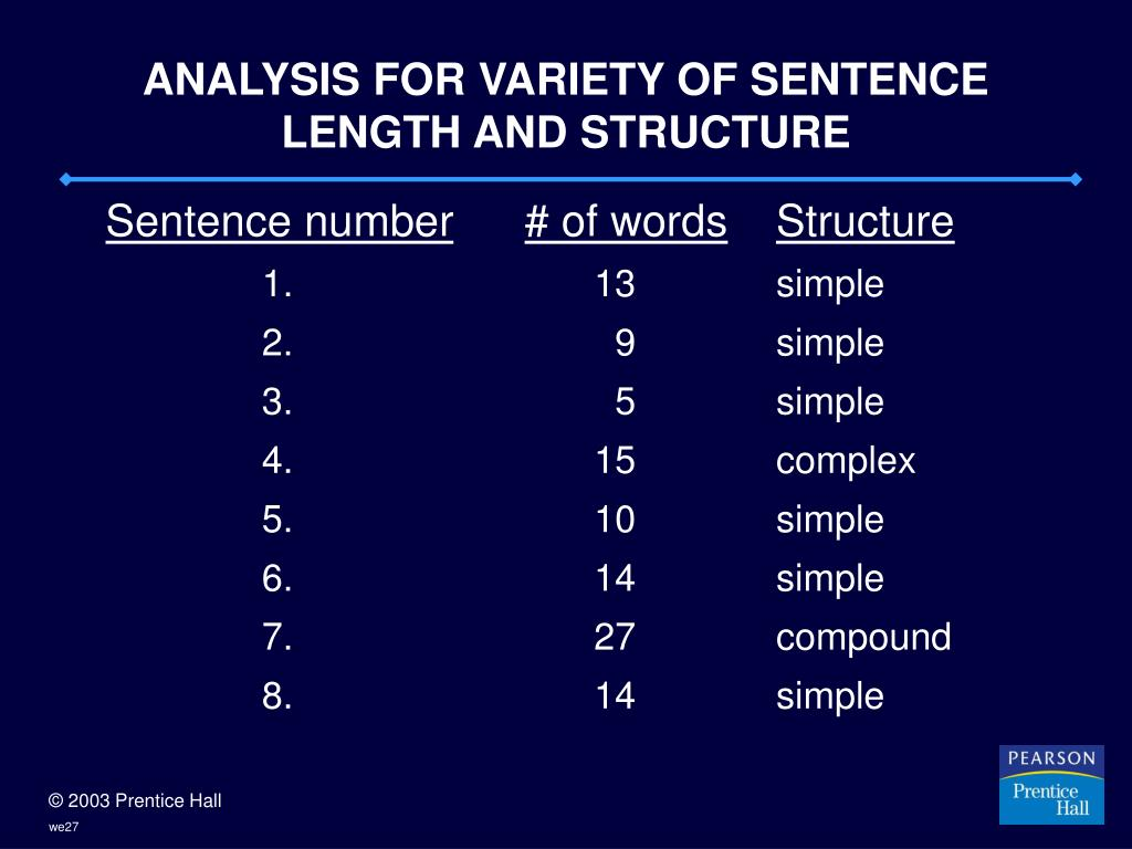ANALYSIS FOR VARIETY OF SENTENCE LENGTH AND STRUCTURE