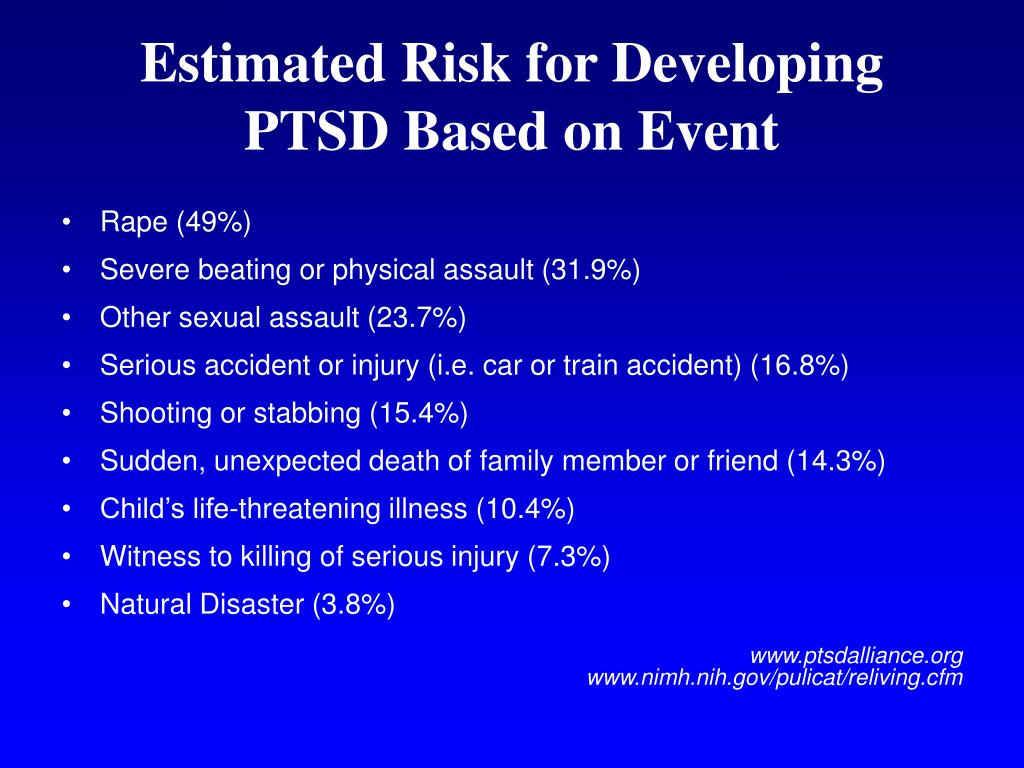Estimated Risk for Developing PTSD Based on Event