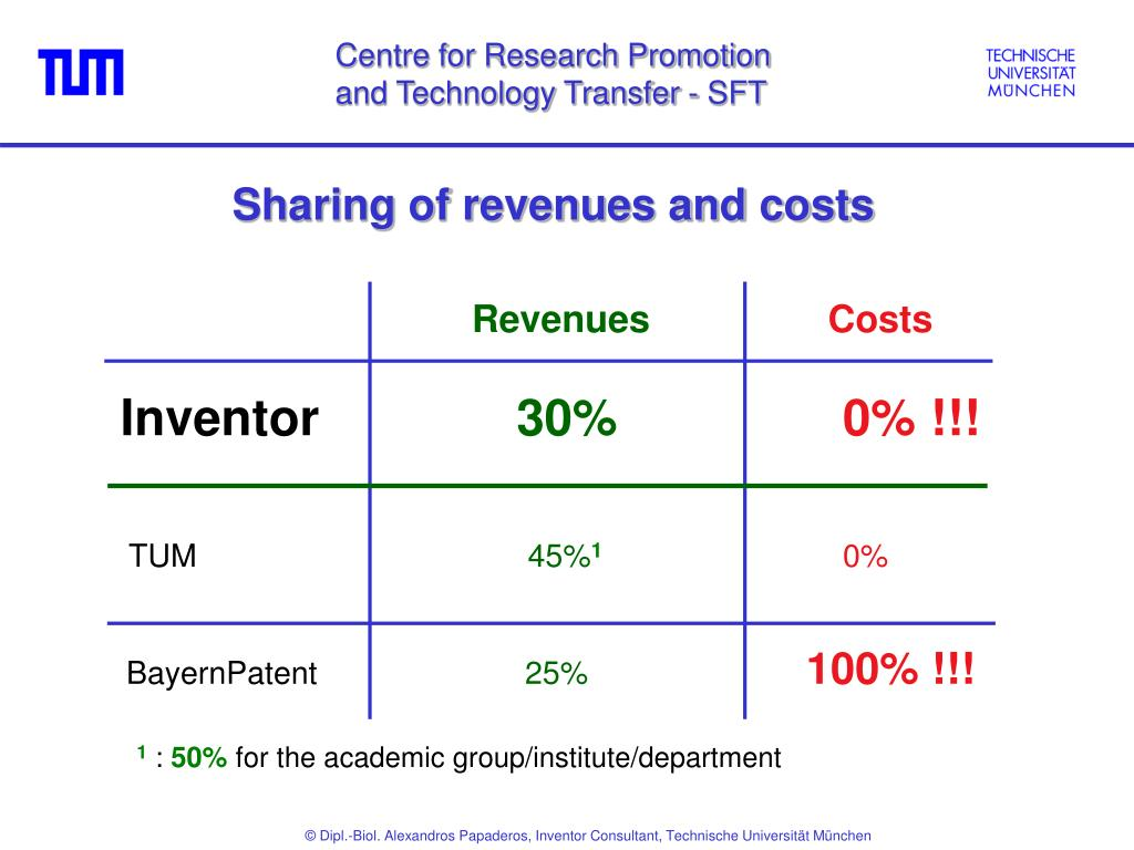 Centre for Research Promotion