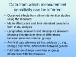 data from which measurement sensitivity can be inferred
