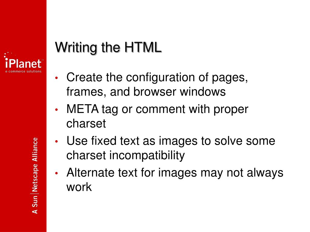 Writing the HTML