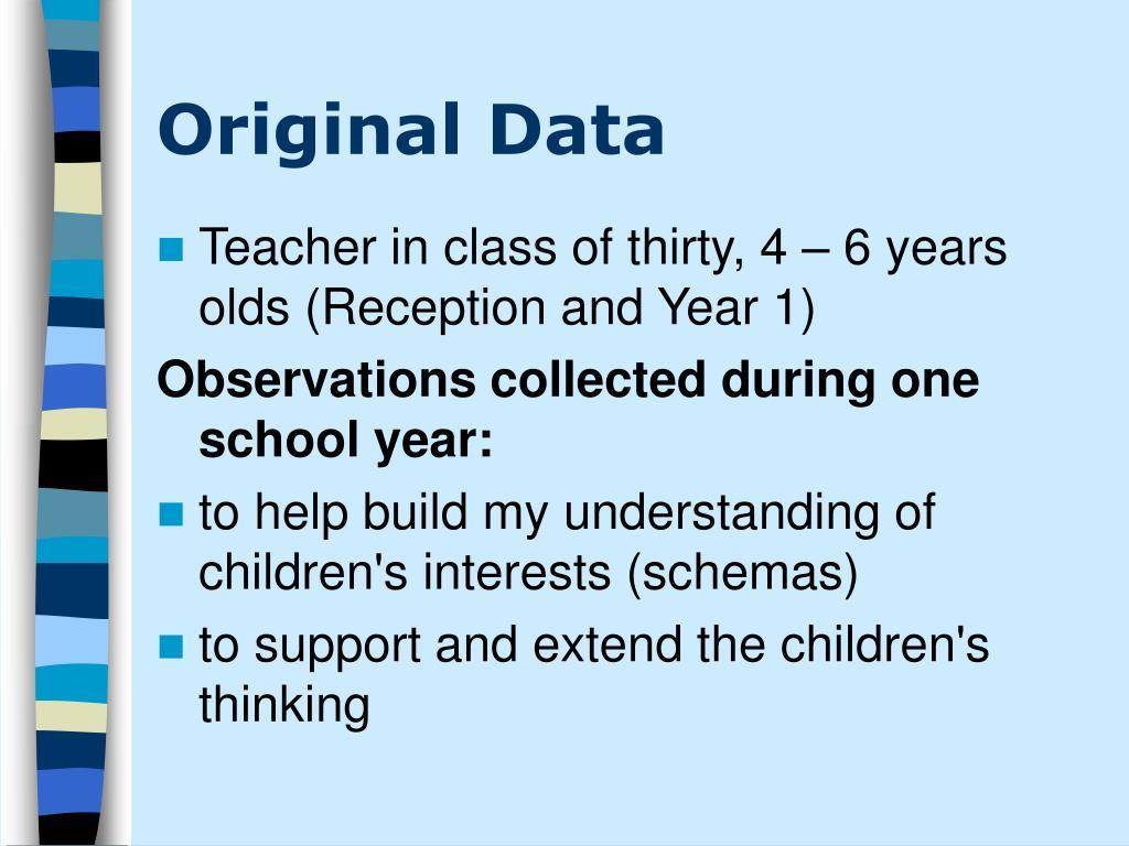 Original Data