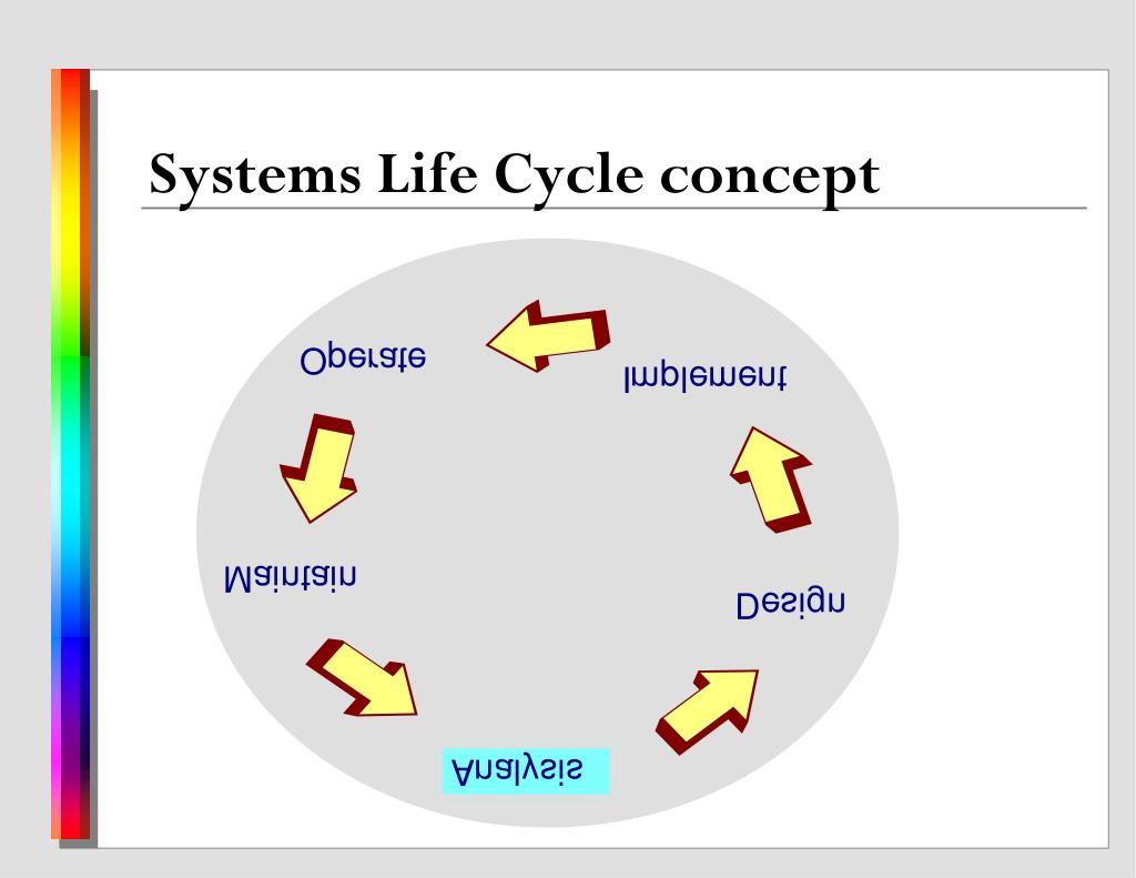 Systems Life Cycle concept