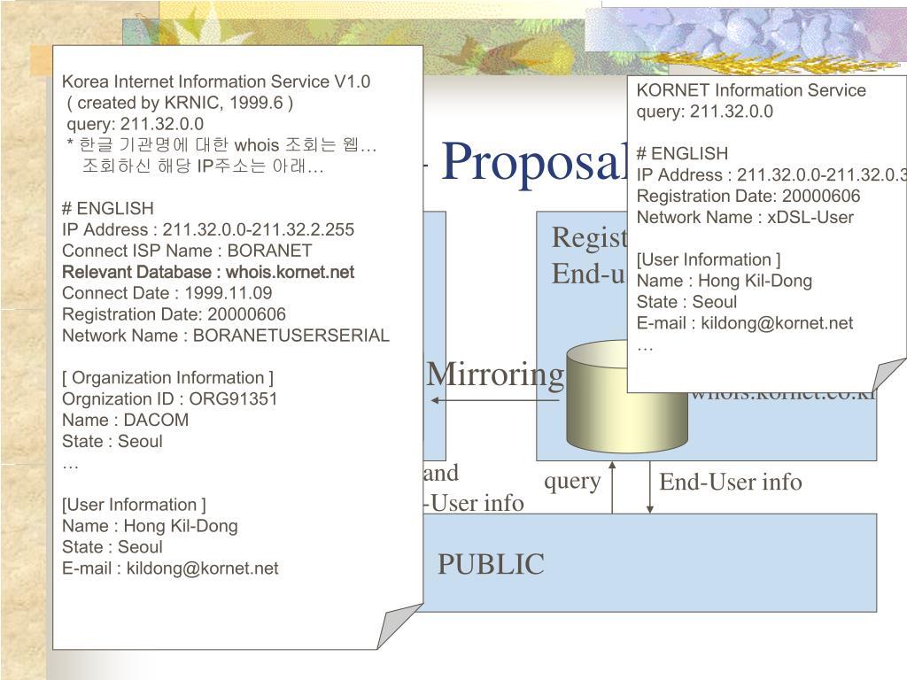 Korea Internet Information Service V1.0