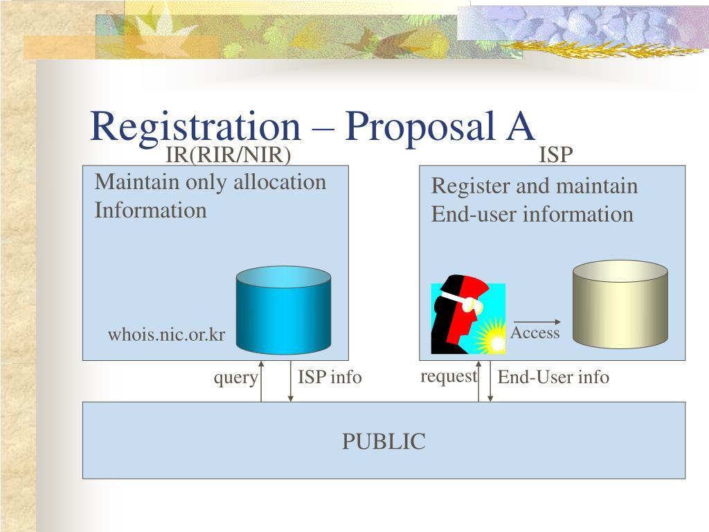Registration – Proposal A