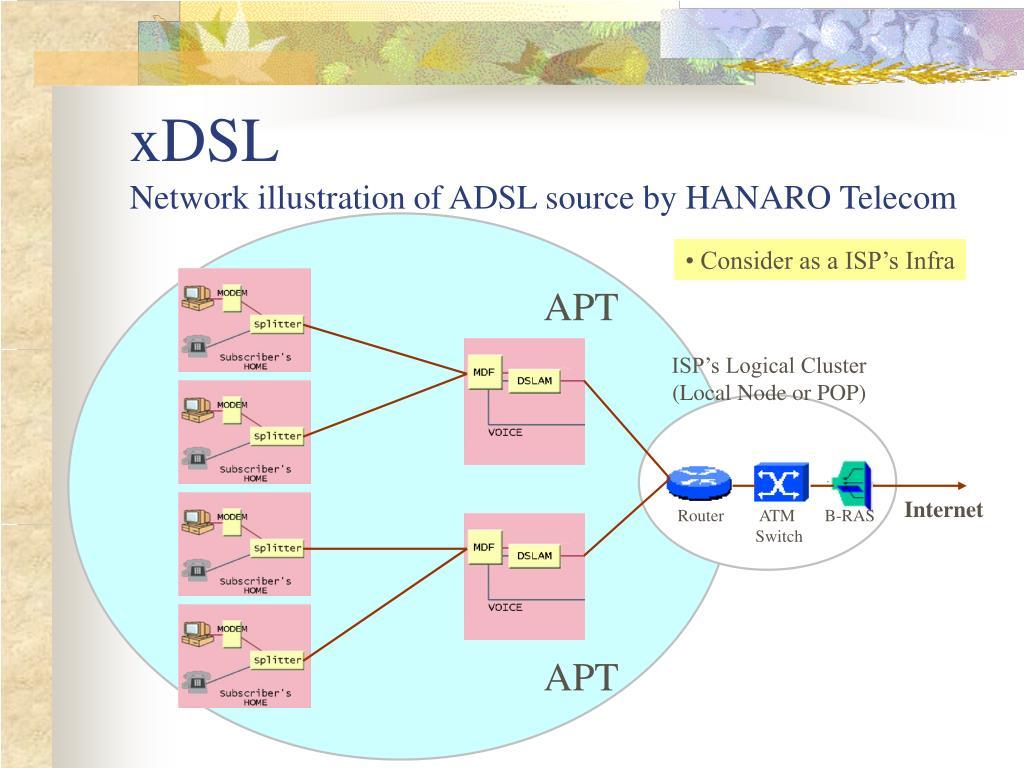 how to know modem ip address