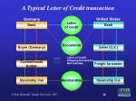 a typical letter of credit transaction