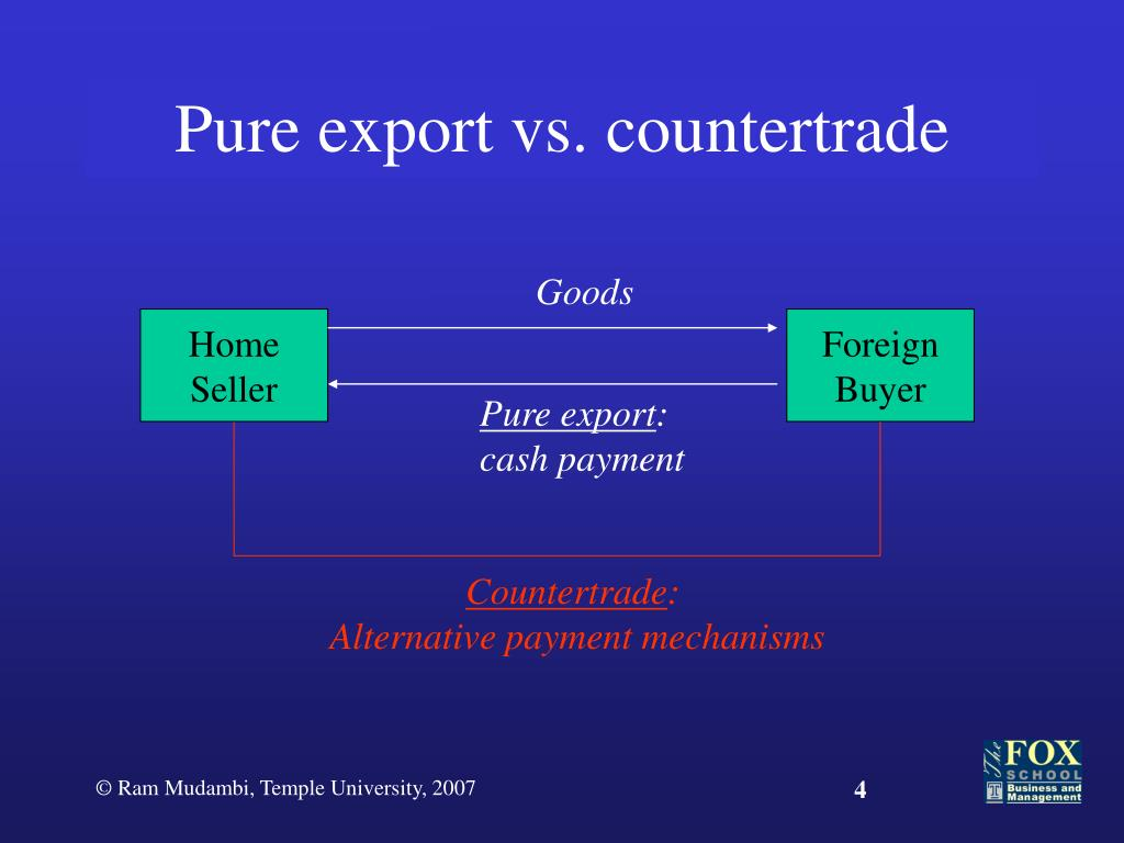 Pure export