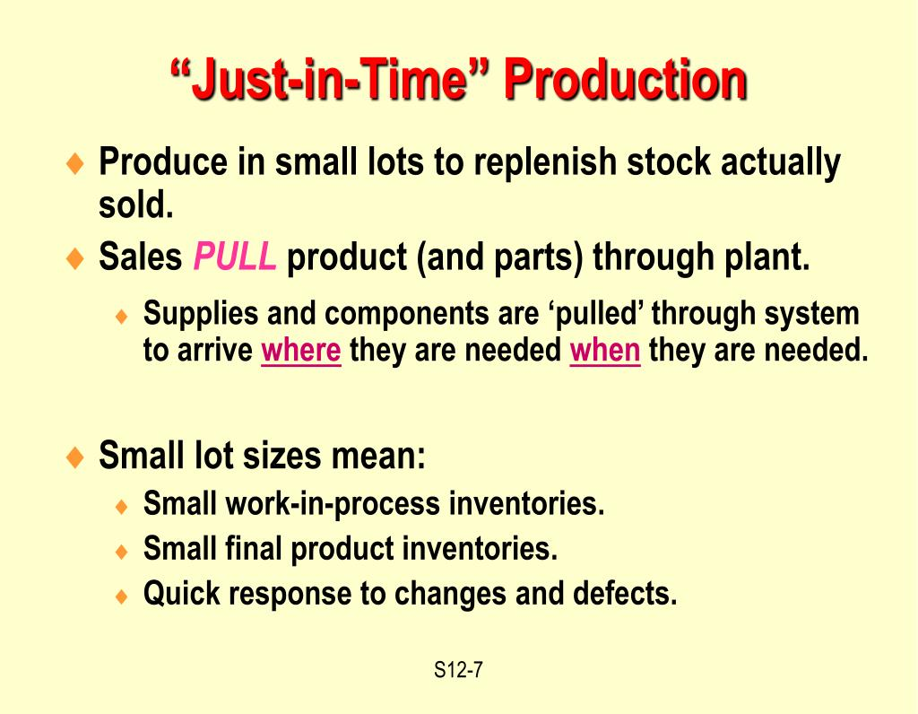 """Just-in-Time"" Production"