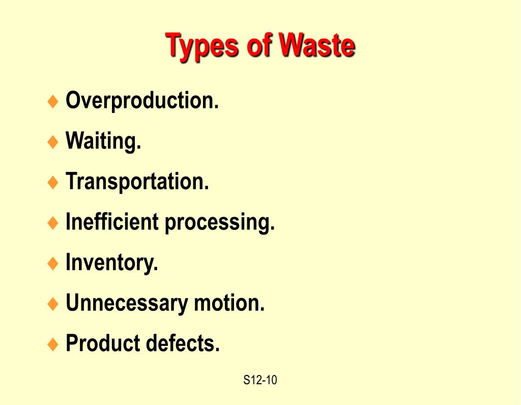 Types of Waste