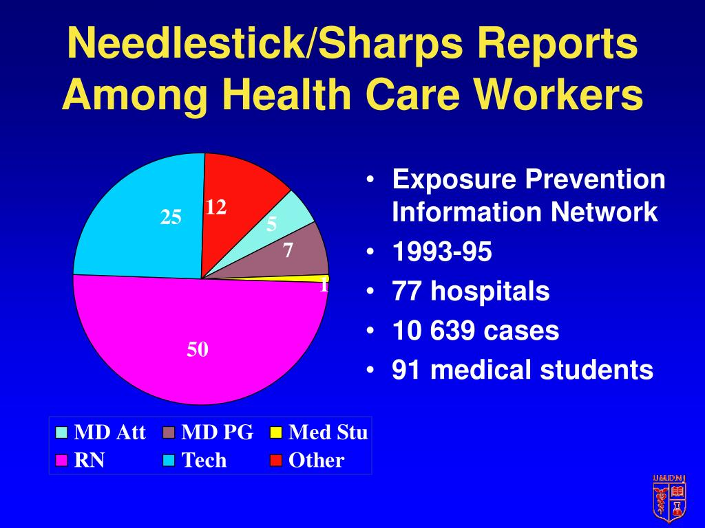 cdc guidelines for needle stick injury