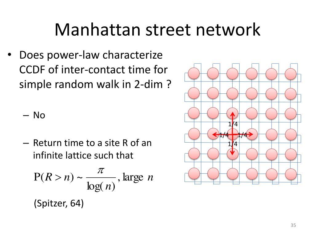 Manhattan street network