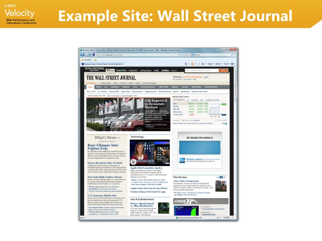 Example Site: Wall Street Journal