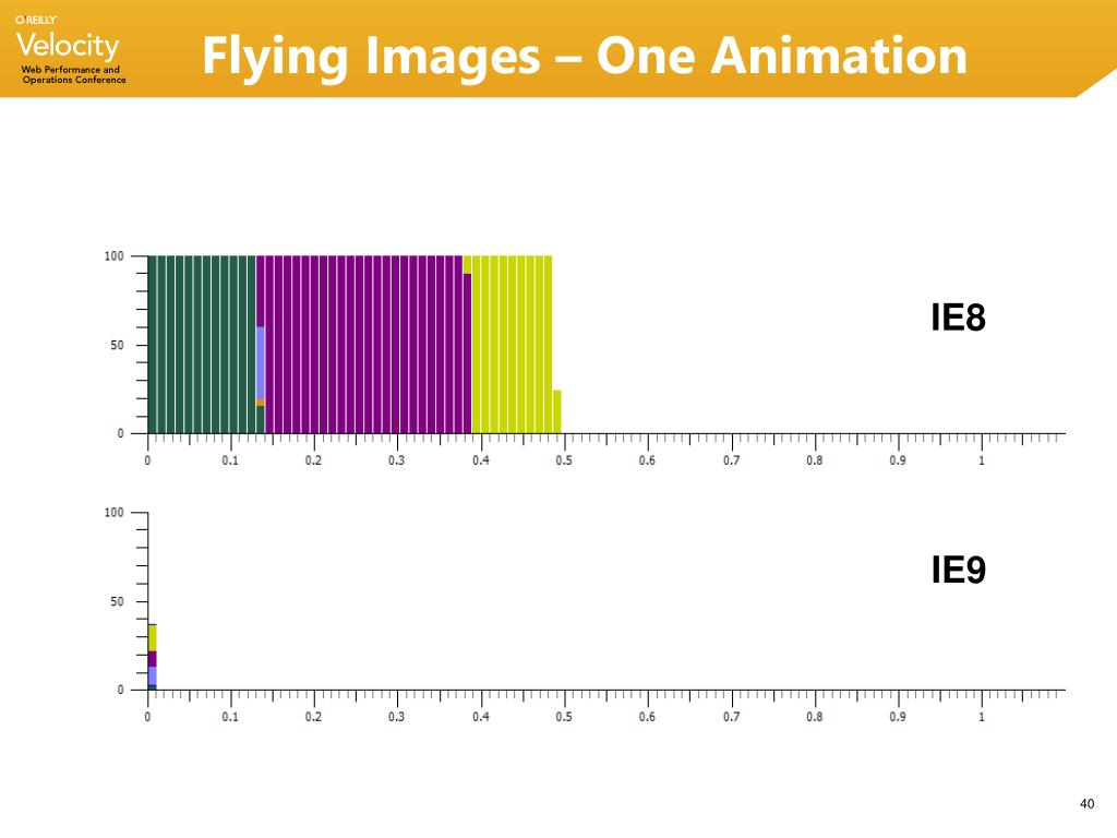 Flying Images – One Animation
