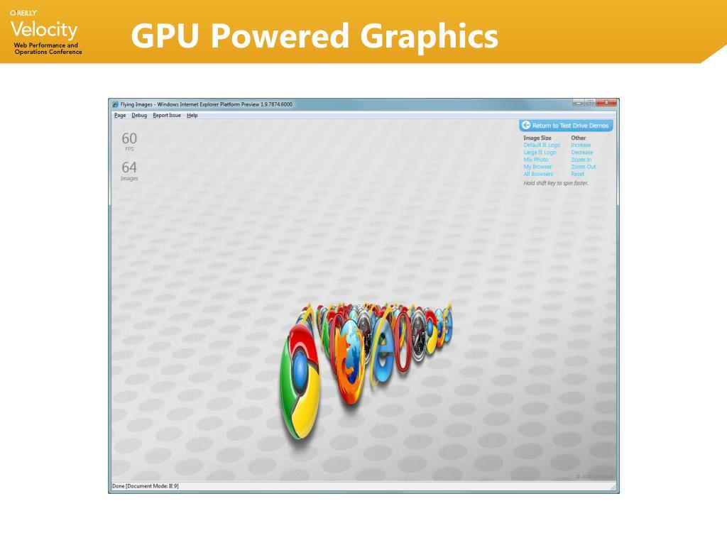 GPU Powered Graphics