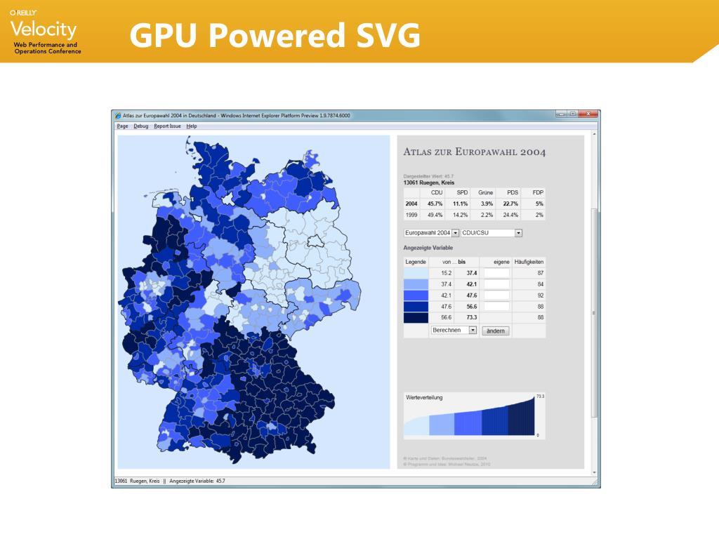GPU Powered SVG