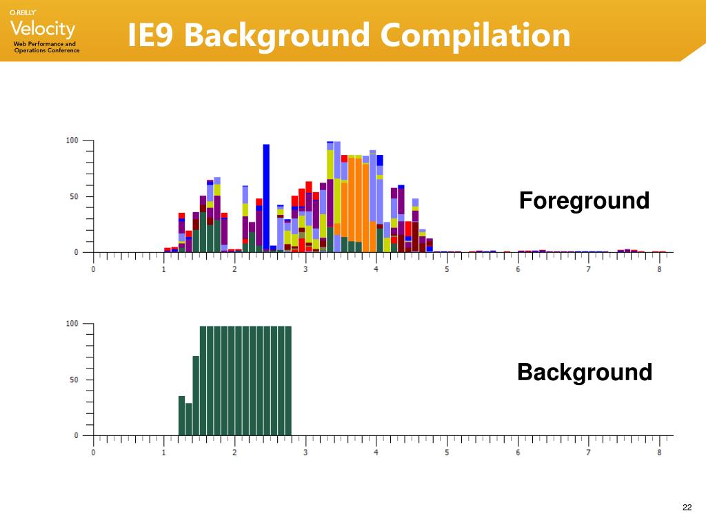 IE9 Background Compilation