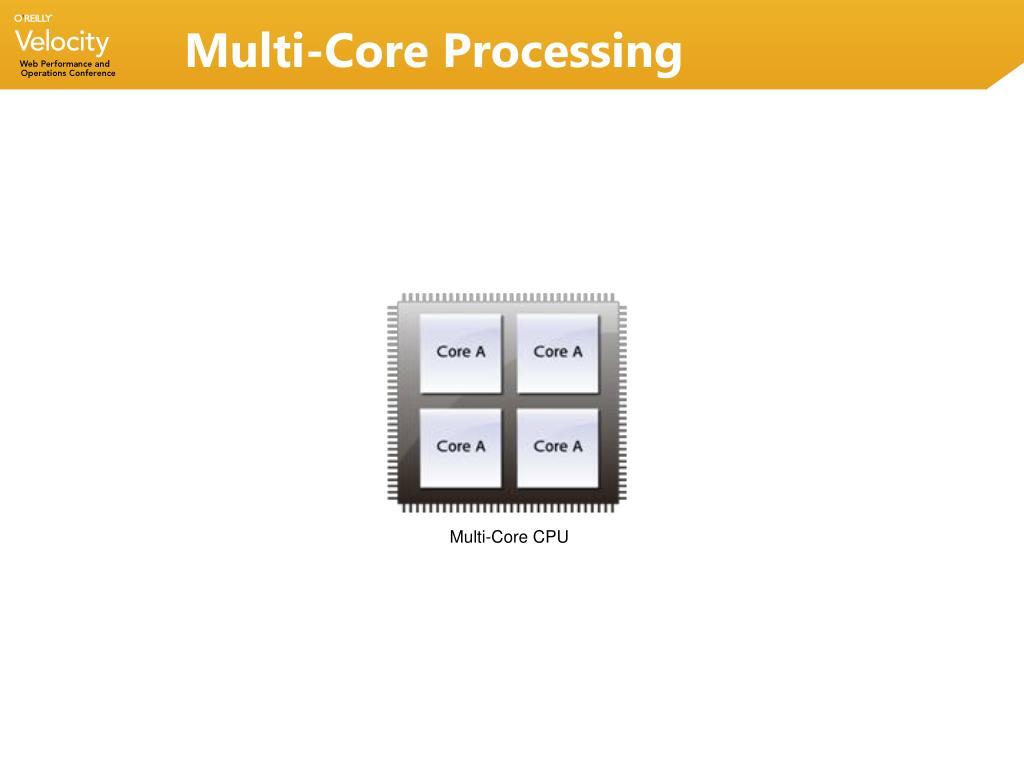 Multi-Core Processing