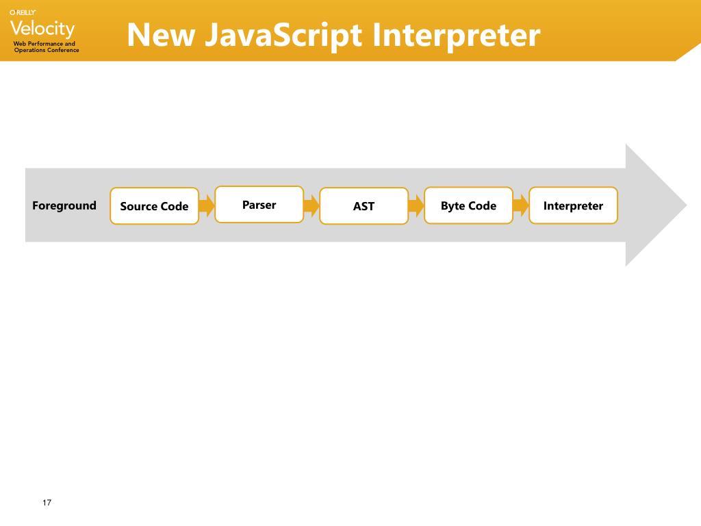 New JavaScript Interpreter