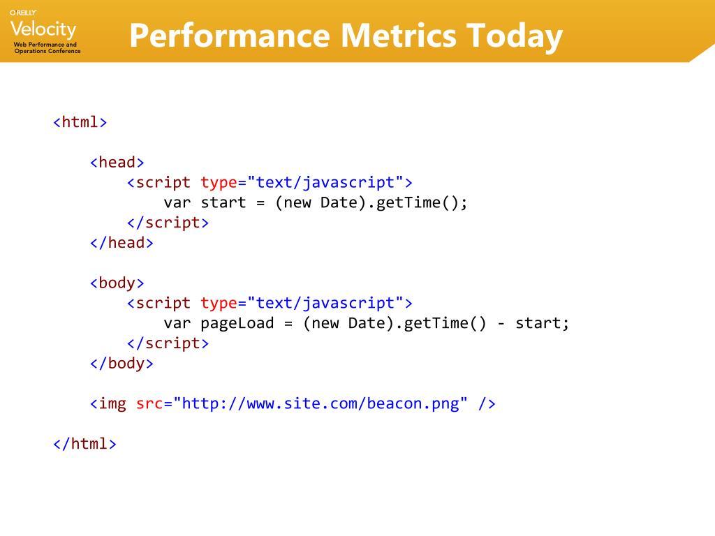 Performance Metrics Today