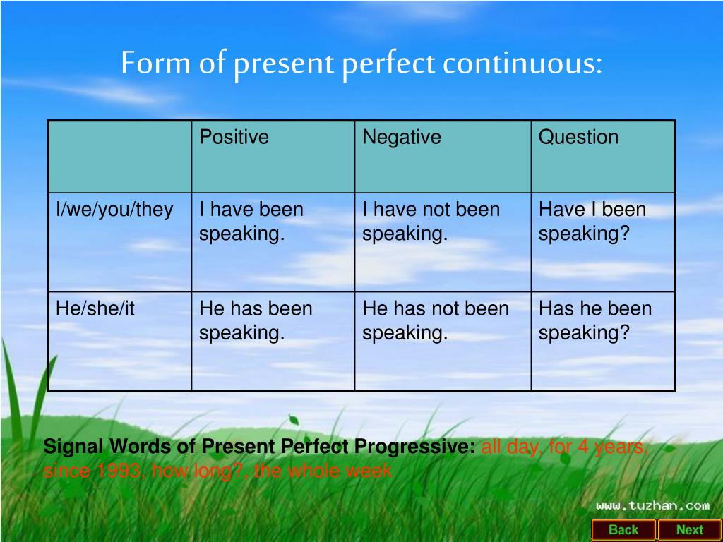 Form of present perfect continuous: