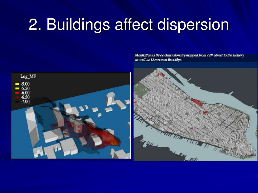 2. Buildings affect dispersion