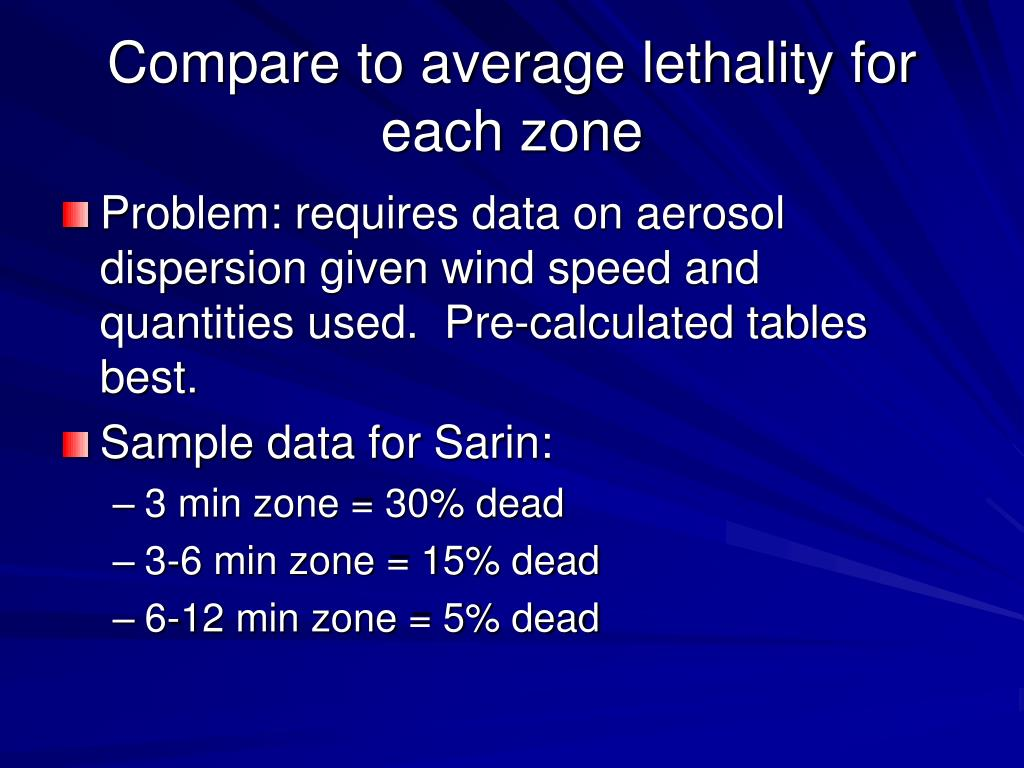 Compare to average lethality for each zone