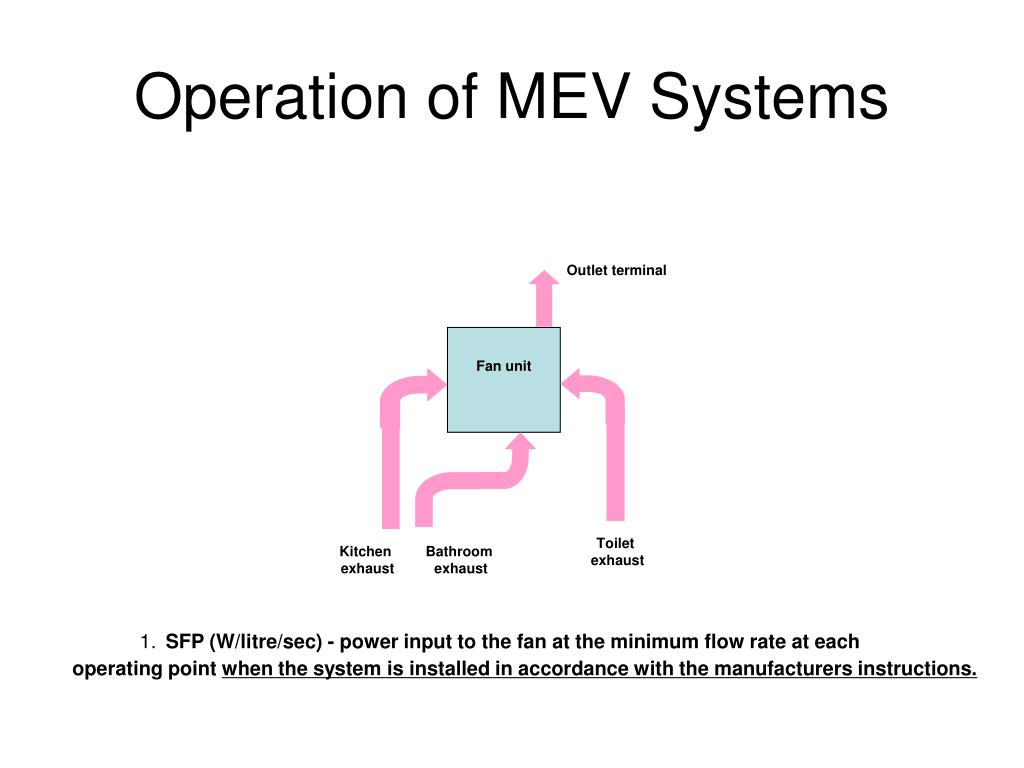 Operation of MEV Systems
